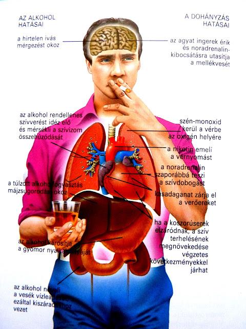 a dohányzás veszélyei