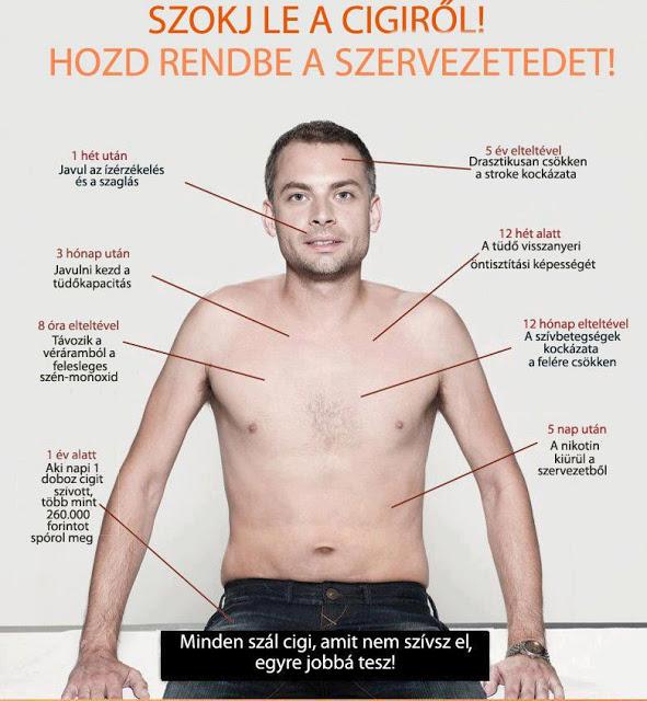 a dohányzás hatása a pszichére a férfi azt akarja, hogy hagyjam abba a dohányzást